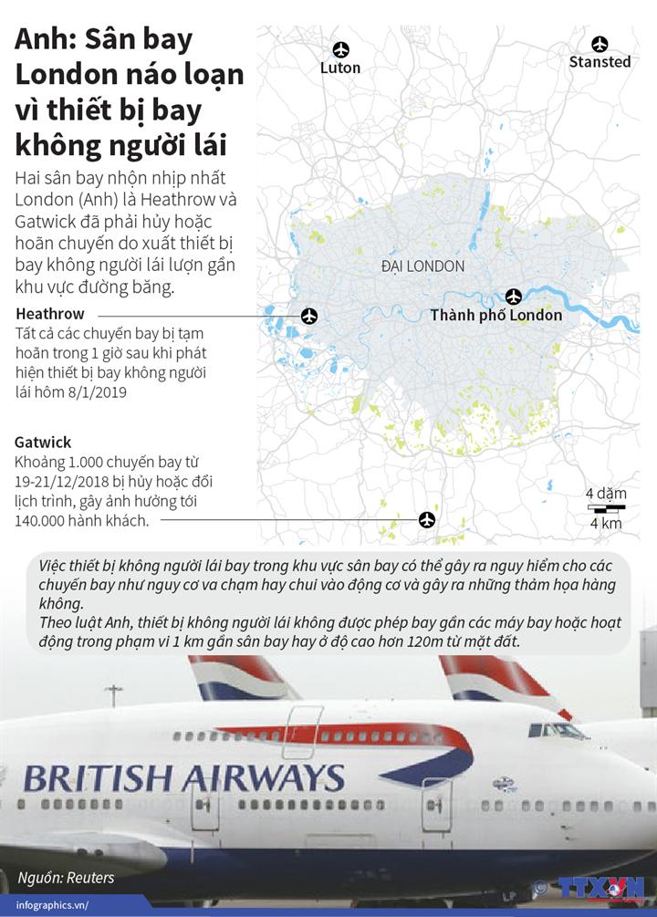 Anh: Sân bay London náo loạn vì thiết bị bay không người lái