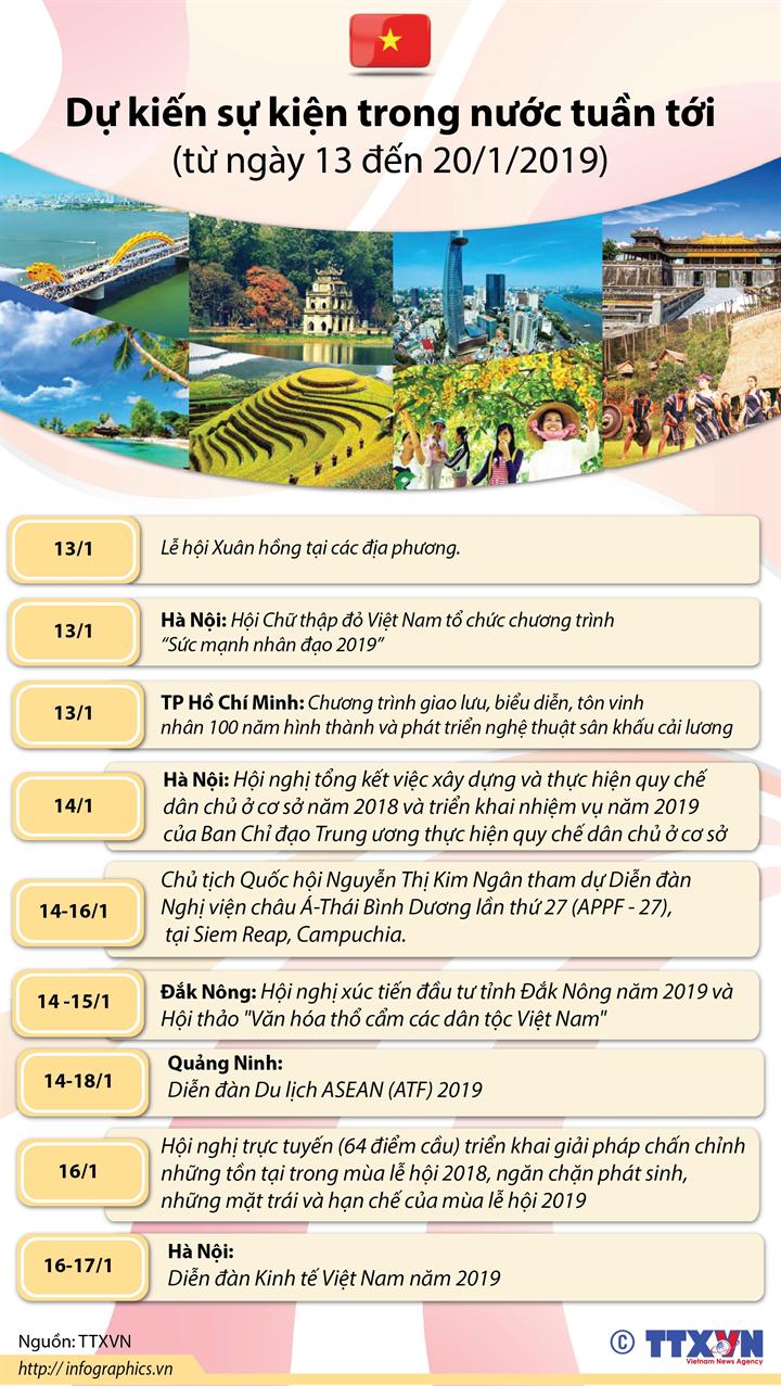 Dự kiến sự kiện trong nước tuần tới  (từ ngày 13 đến 20/1/2019)