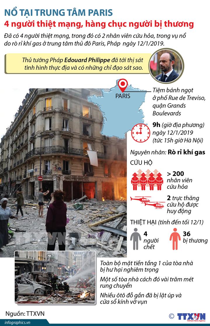 Vụ nổ tại trung tâm Paris: Đã có 4 người thiệt mạng, hàng chục người bị thương