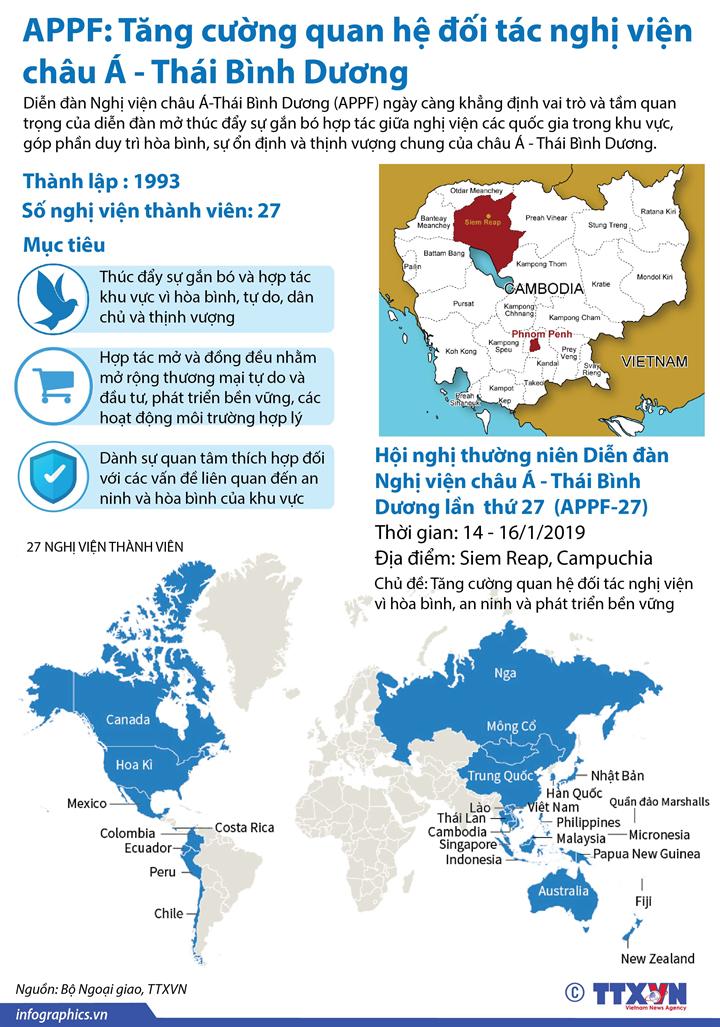 APPF: Tăng cường quan hệ đối tác nghị viện châu Á - Thái Bình Dương