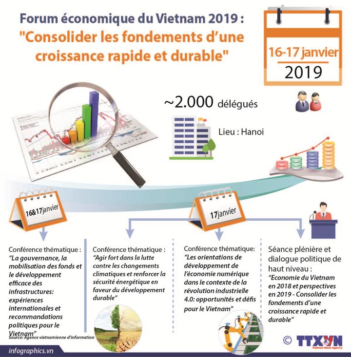 Le Forum économique du Vietnam 2019 à Hanoi