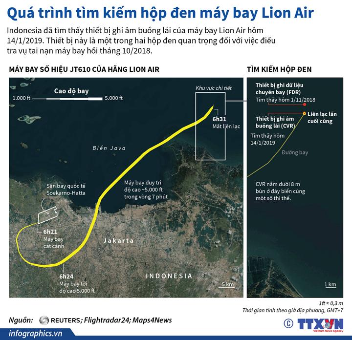 Quá trình tìm kiếm hộp đen máy bay Lion Air