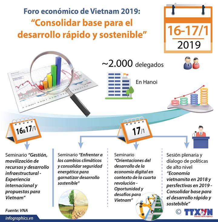 """Foro económico de Vietnam 2019: """"Consolidar base para el desarrollo rápido y sostenible"""""""