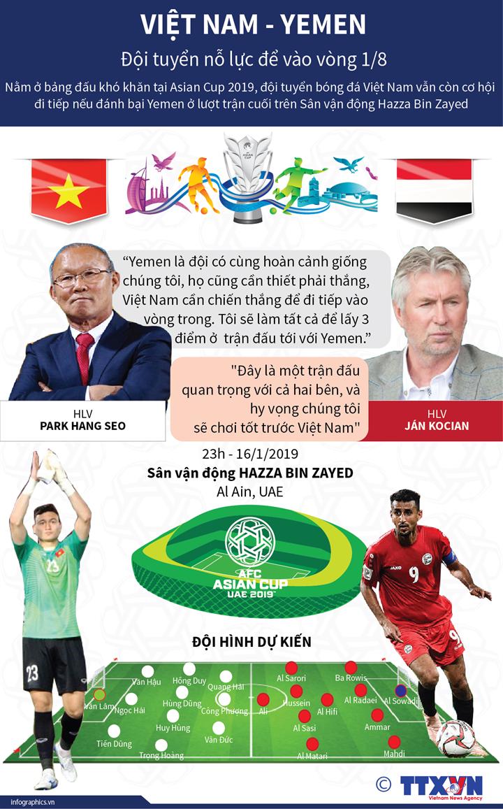 Việt Nam - Yemen: Đội tuyển nỗ lực để vào vòng 1/8