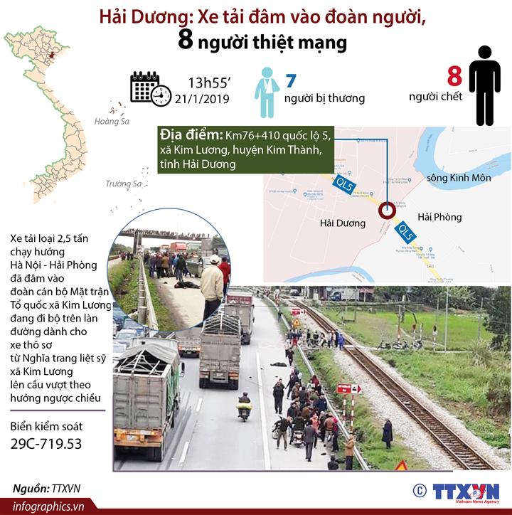 Hải Dương: Xe tải đâm vào đoàn người, 8 người thiệt mạng