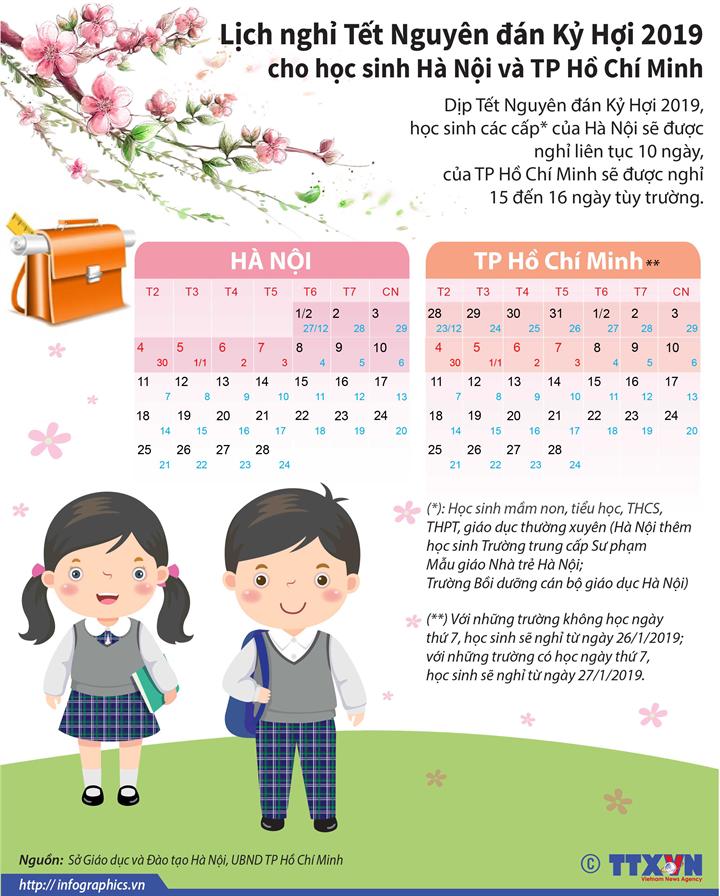Lịch nghỉ Tết Nguyên đán Kỷ Hợi 2019 cho học sinh Hà Nội và TP Hồ Chí Minh