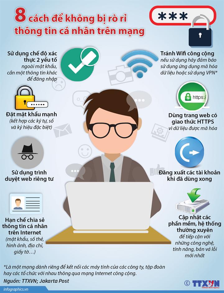 8 cách để không bị rò rỉ thông tin cá nhân trên mạng