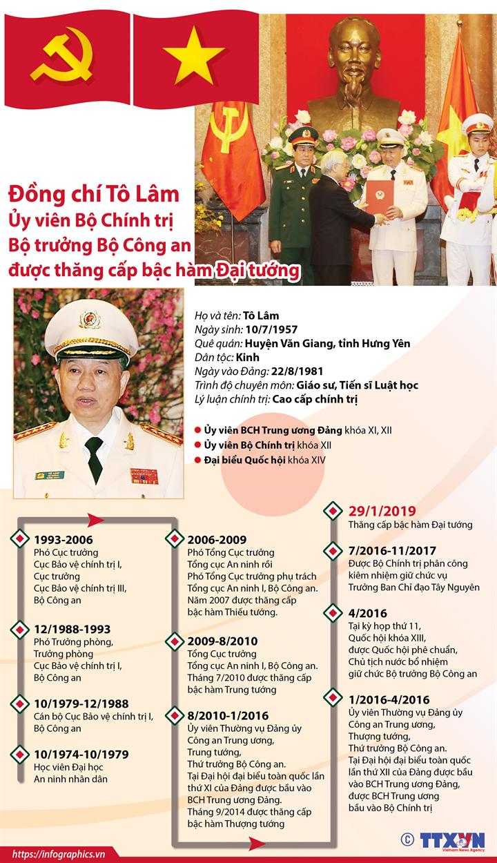 Đồng chí Tô Lâm - Uỷ viên Bộ Chính trị, Bộ trưởng Bộ Công an được thăng cấp bậc hàm Đại tướng