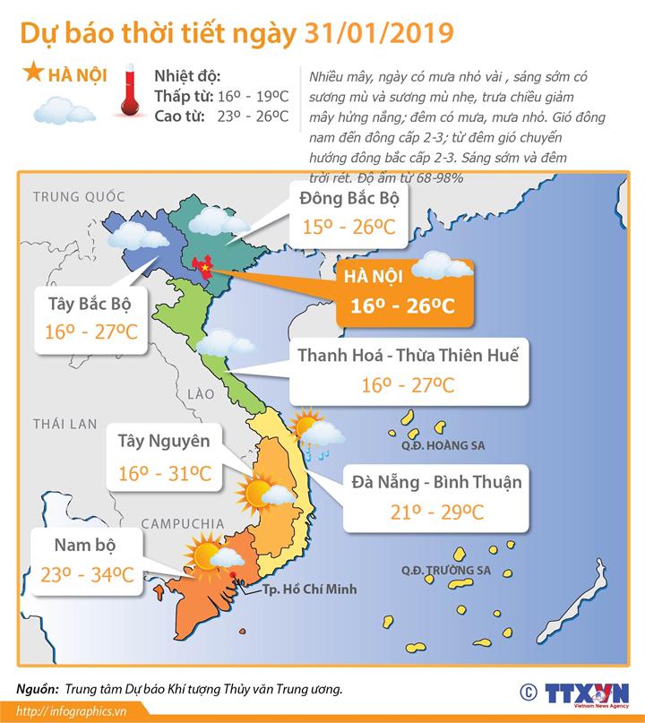Dự báo thời tiết ngày 31/1:  Bắc Bộ chỉ rét về đêm và sáng sớm, Nam Bộ có nơi nắng nóng trên 34 độ C