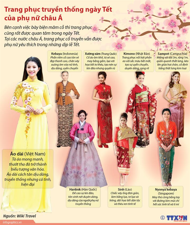 Trang phục truyền thống ngày Tết của phụ nữ châu Á