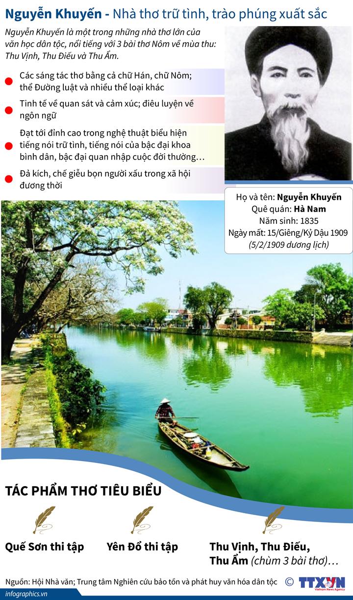Nguyễn Khuyến - Nhà thơ trữ tình, trào phúng xuất sắc