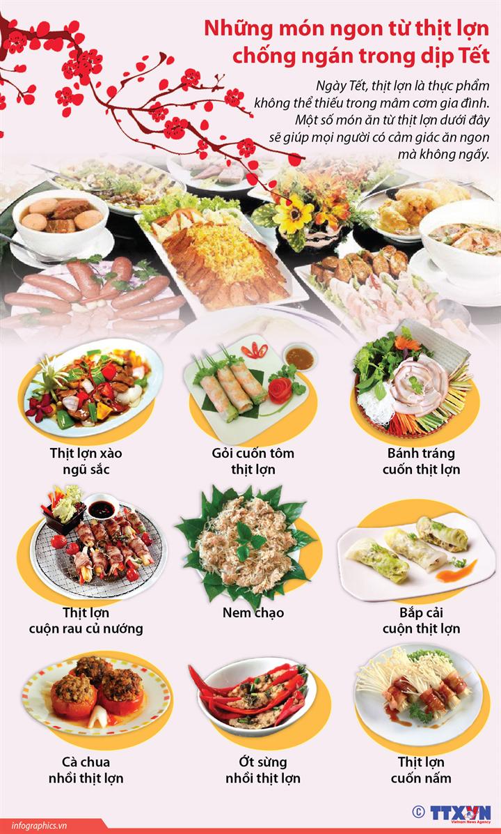 Những món ngon từ thịt lợn chống ngán trong dịp Tết