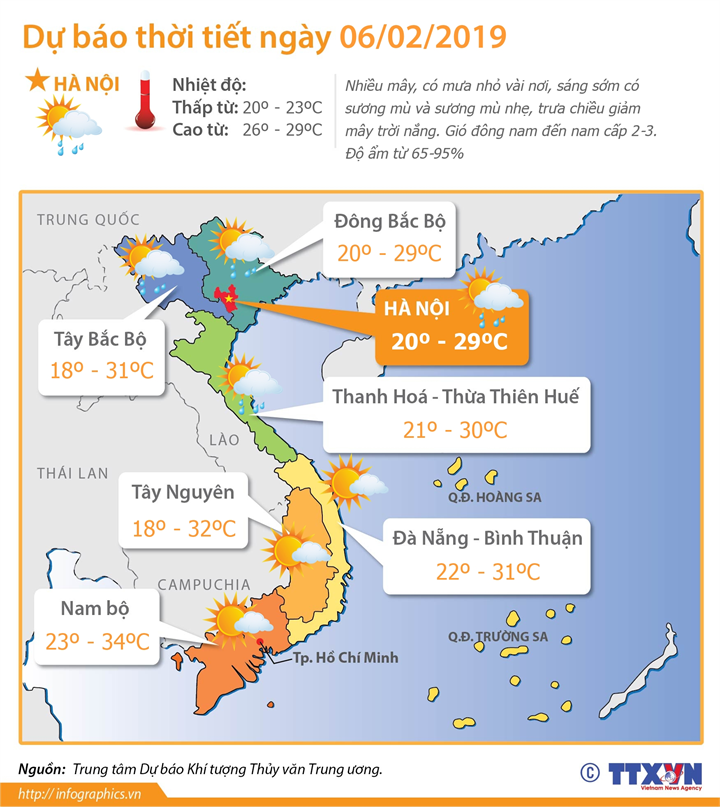 Thời tiết cả 3 miền thuận lợi du Xuân chúc Tết