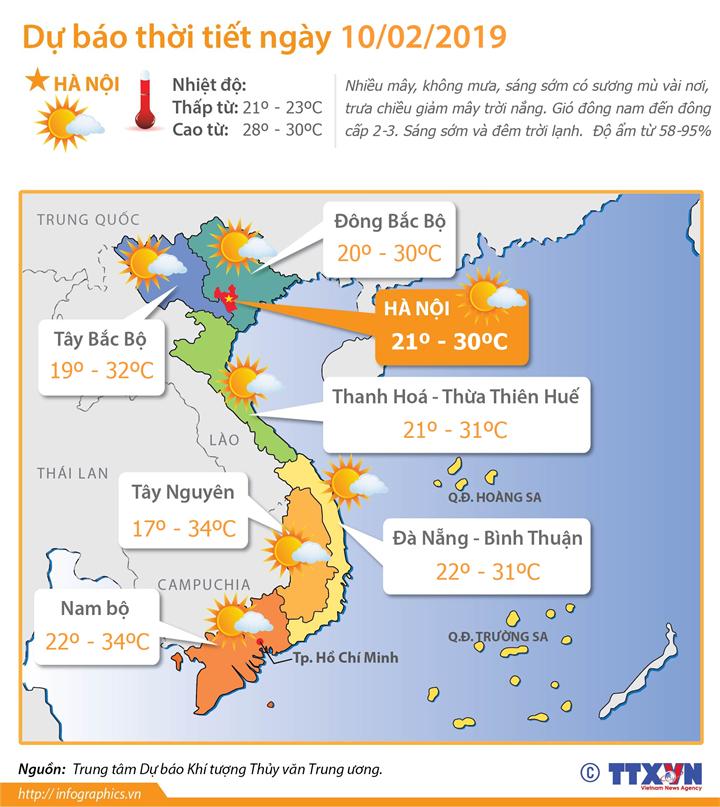 Bắc Bộ sáng và đêm trời lạnh, Tây Nguyên và Nam Bộ có nơi trên 34 độ C