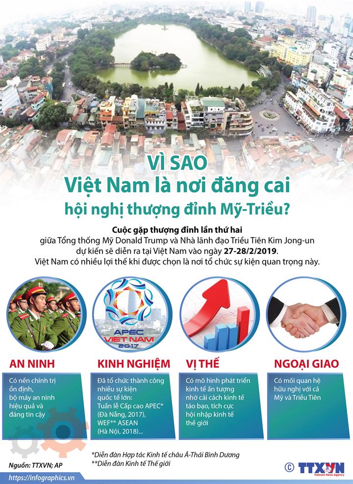 Vì sao Việt Nam là nơi đăng cai hội nghị thượng đỉnh Mỹ-Triều?