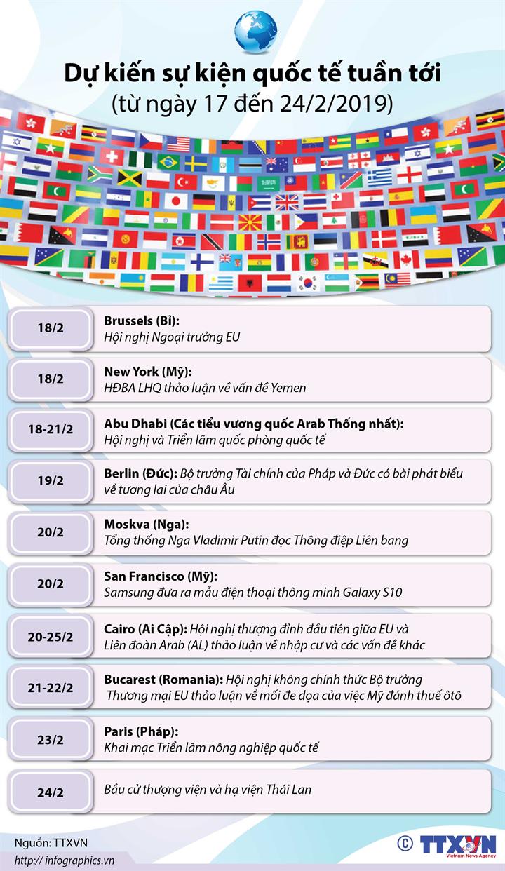 Dự kiến sự kiện quốc tế tuần tới  (từ ngày 17 đến 24/2/2019)