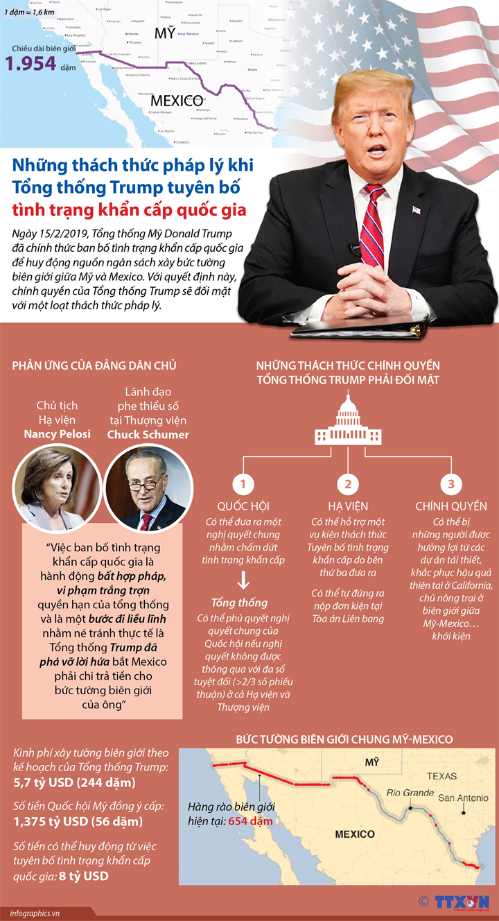 Những thách thức pháp lý khi Tổng thống Trump tuyên bố tình trạng khẩn cấp quốc gia