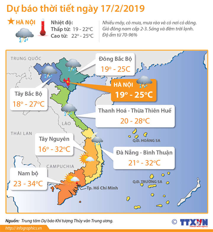 Dự báo thời tiết ngày 17/2/2019: Bắc Bộ và Bắc Trung Bộ mưa dông diện rộng