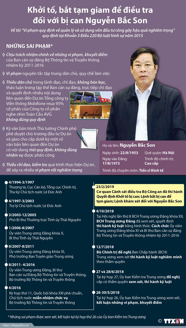 Khởi tố, bắt tạm giam để điều tra đối với bị can Nguyễn Bắc Son