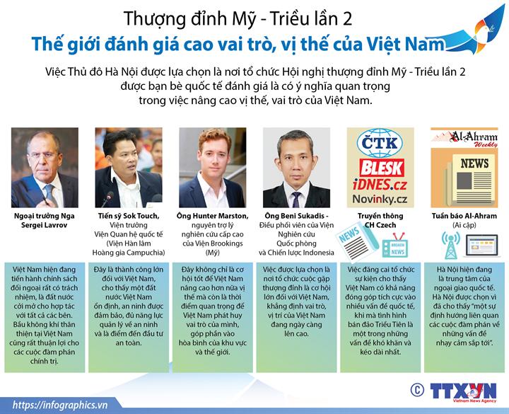 Thượng đỉnh Mỹ-Triều lần 2: Thế giới đánh giá cao vai trò, vị thế Việt Nam