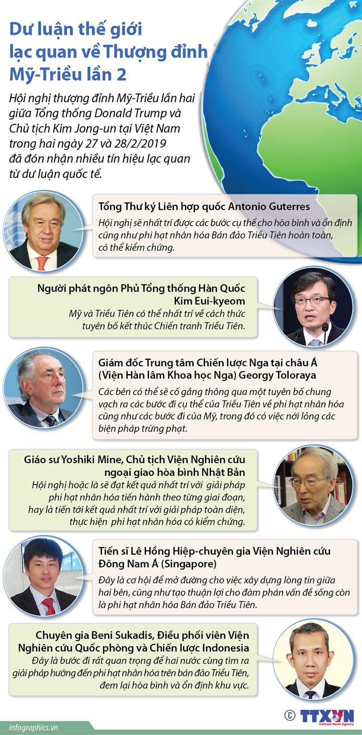 Dư luận thế giới lạc quan về Thượng đỉnh Mỹ-Triều lần 2