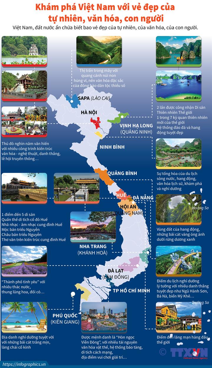 Khám phá Việt Nam với vẻ đẹp của tự nhiên, văn hóa, con người