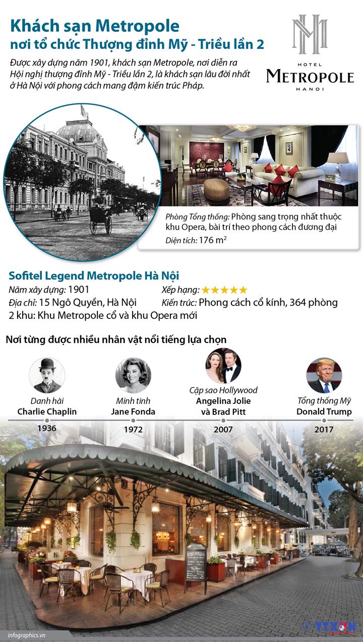 Khách sạn Metropole, nơi tổ chức Thượng đỉnh Mỹ - Triều lần 2