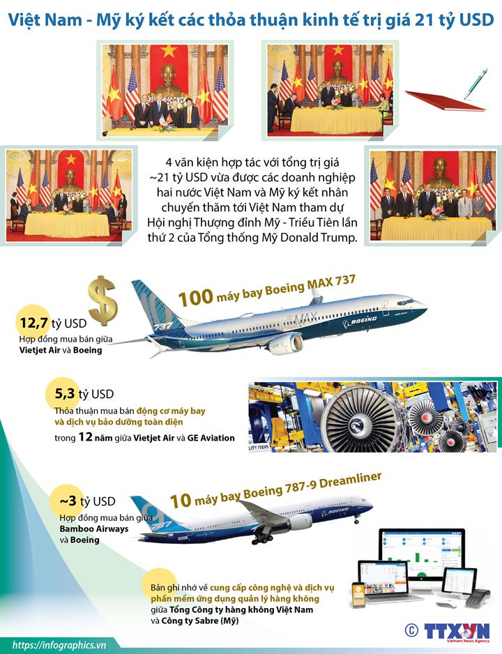 Việt Nam - Mỹ ký kết các thỏa thuận kinh tế trị giá 21 tỷ USD