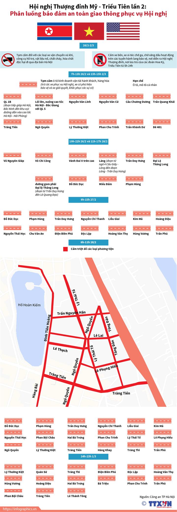 Hội nghị Thượng đỉnh Mỹ - Triều lần 2: Phân luồng bảo đảm an  toàn giao thông phục vụ Hội nghị