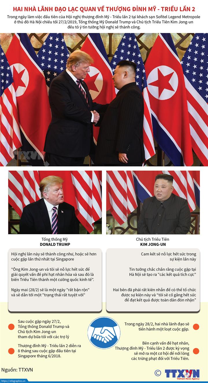 Hai nhà lãnh đạo lạc quan về Thượng đỉnh Mỹ - Triều lần 2