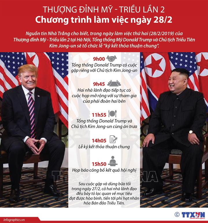 Thượng đỉnh Mỹ - Triều lần 2: Chương trình làm việc ngày 28/2