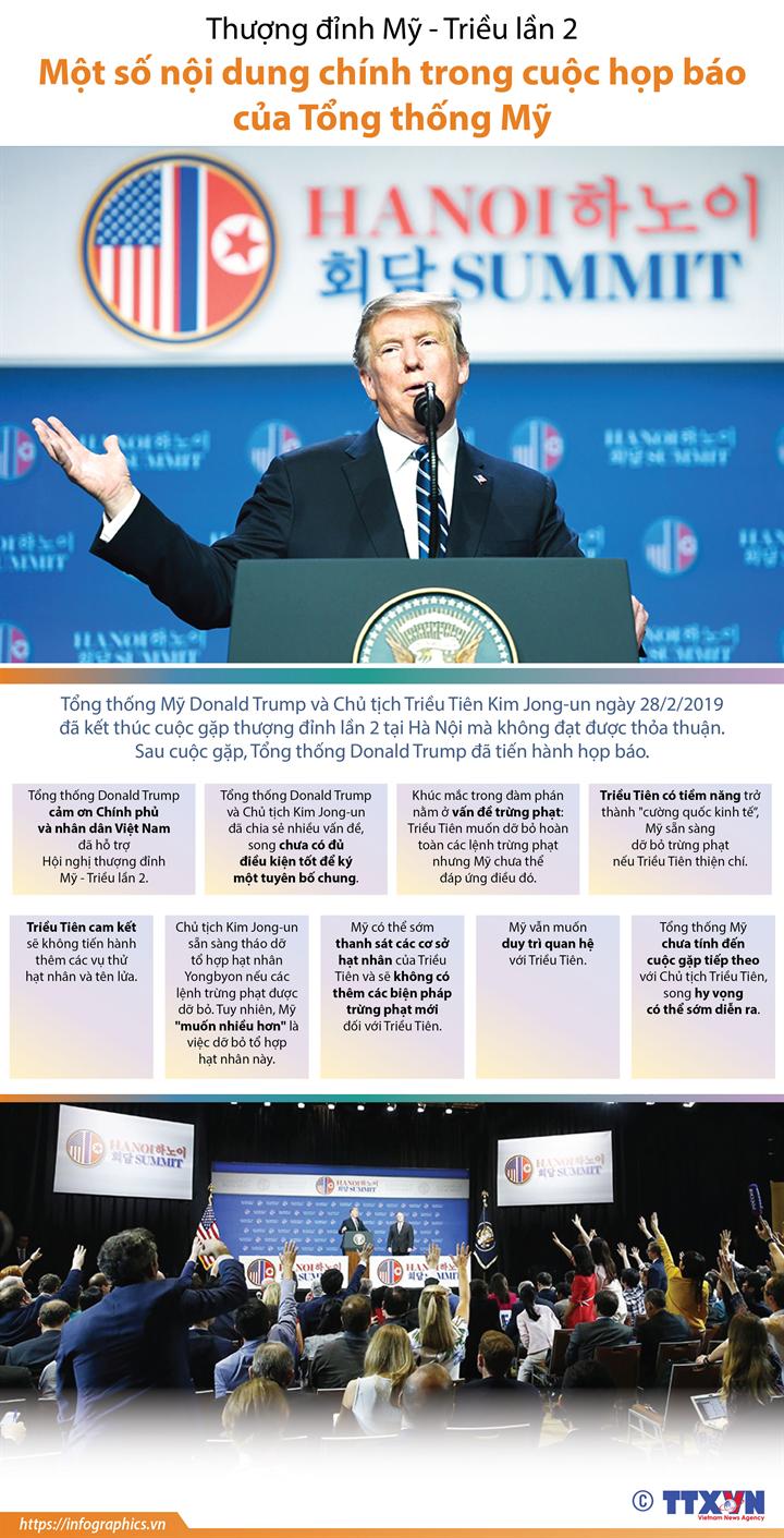 Thượng đỉnh Mỹ - Triều lần 2: Một số nội dung chính trong cuộc họp báo của Tổng thống Mỹ