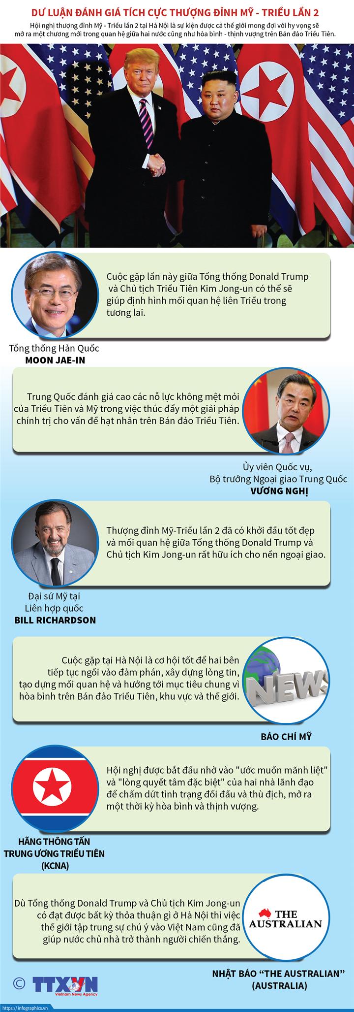 Dư luận đánh giá tích cực Thượng đỉnh Mỹ - Triều lần 2