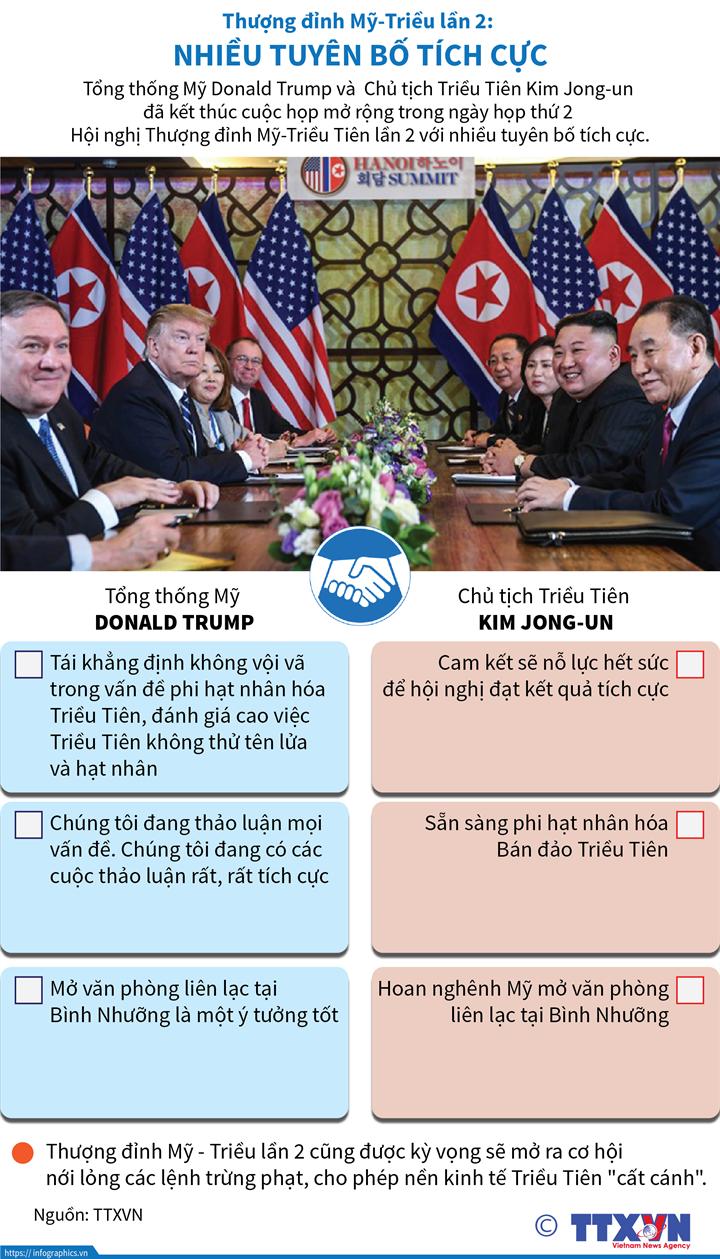 Thượng đỉnh Mỹ-Triều lần 2: Nhiều tuyên bố tích cực