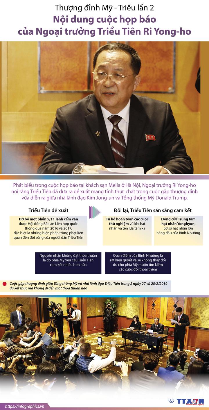 Thượng đỉnh Mỹ - Triều lần 2: Nội dung cuộc họp báo của Ngoại trưởng Triều Tiên Ri Yong-ho