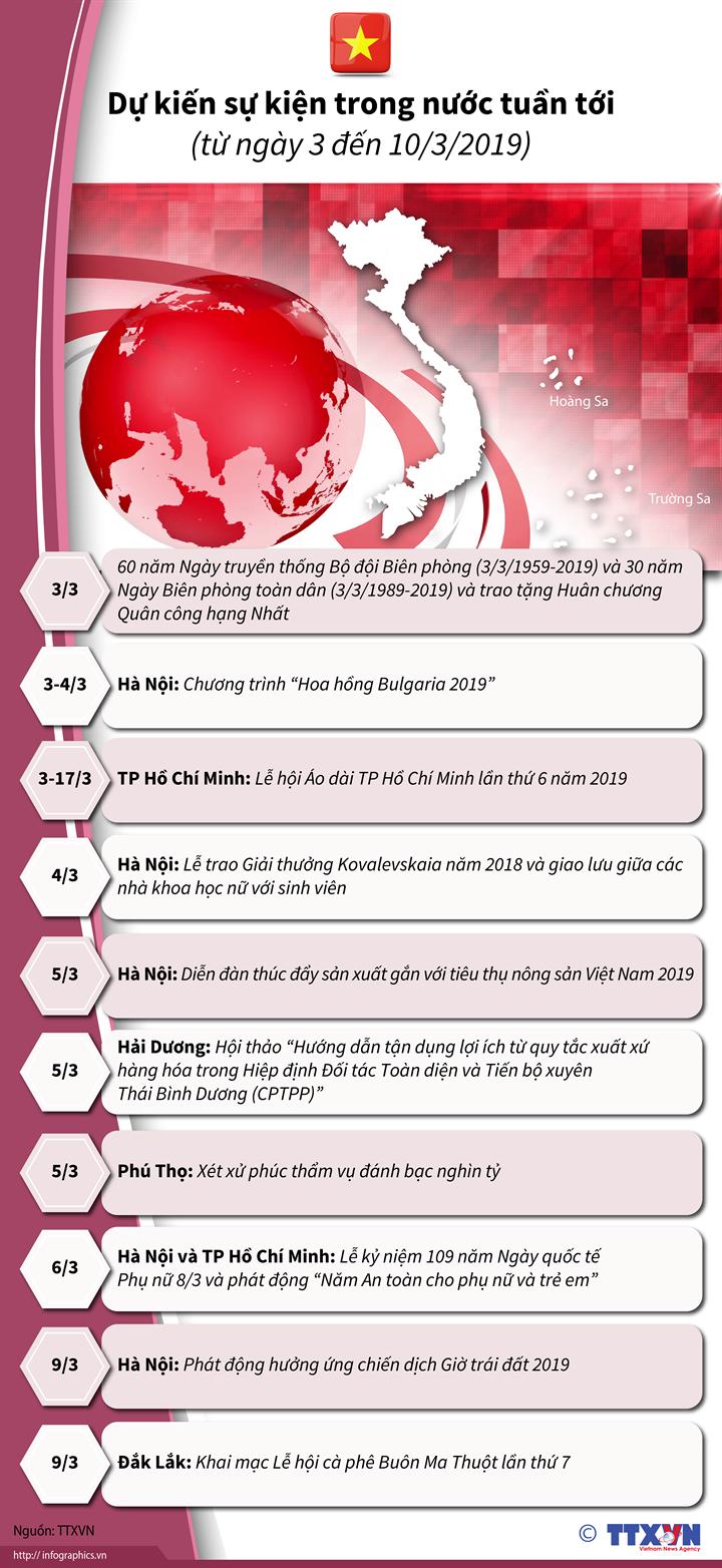 Dự kiến sự kiện trong nước tuần tới (từ ngày 3 đến 10/3/2019)