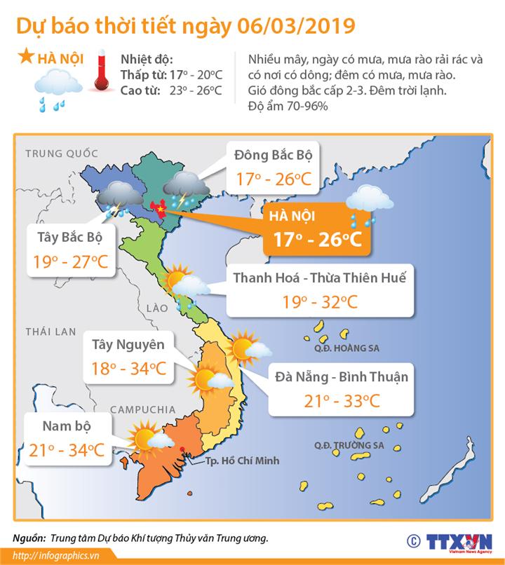 Dự báo thời tiết ngày 6/3/2019: Không khí lạnh gây mưa vừa, mưa to và dông ở vùng núi Bắc Bộ