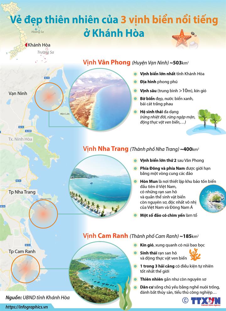 Vẻ đẹp thiên nhiên của 3 vịnh biển nổi tiếng ở Khánh Hòa