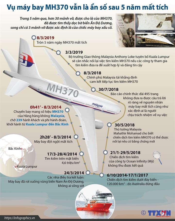 Vụ máy bay MH370 vẫn là ẩn số sau 5 năm mất tích