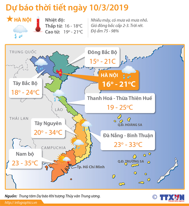 Dự báo thời tiết ngày 10/3/2019: Không khí lạnh tăng cường gây mưa nhỏ, trời rét ở Bắc Bộ và Bắc Trung Bộ