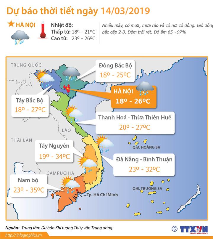 Dự báo thời tiết ngày 14/3/2019: Bắc Bộ giảm mưa trời hửng nắng