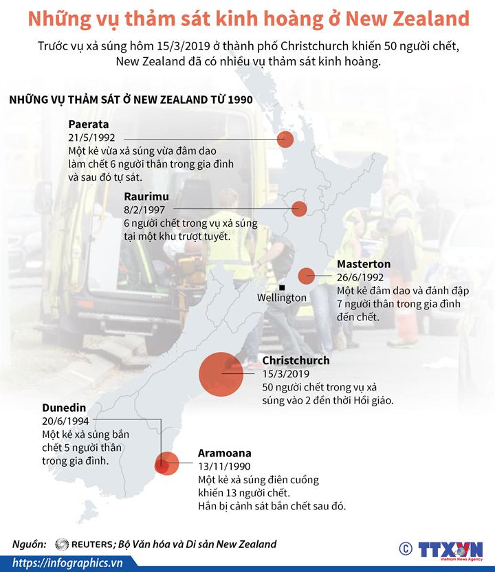 Những vụ thảm sát kinh hoàng ở New Zealand
