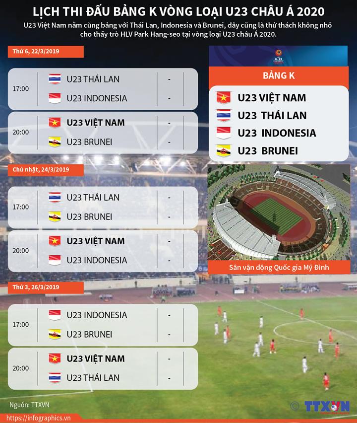 Lịch thi đấu Bảng K vòng loại U23 Châu Á 2020