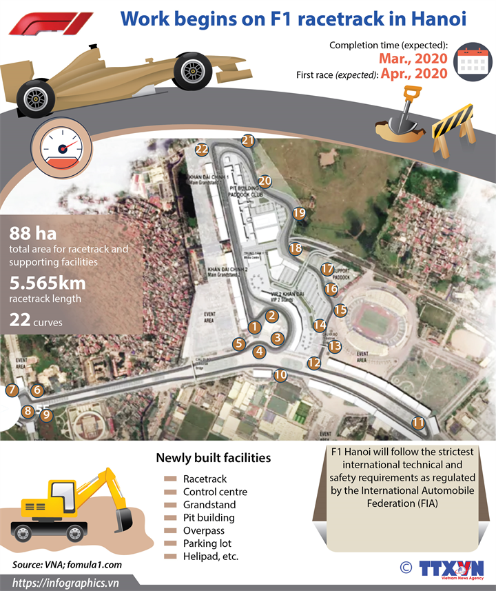 Work begins on F1 racetrack in Hanoi
