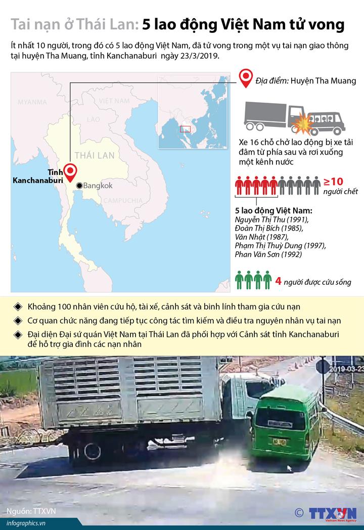 Tai nạn ở Thái Lan: 5 lao động Việt Nam tử vong