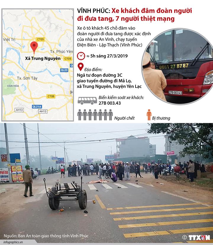 Vĩnh Phúc: Xe khách đâm đoàn người đi đưa tang, 7 người thiệt mạng