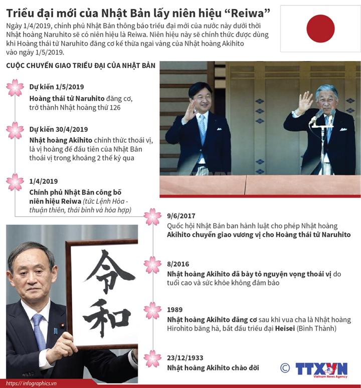 """Triều đại mới của Nhật Bản lấy niên hiệu """"Reiwa"""""""