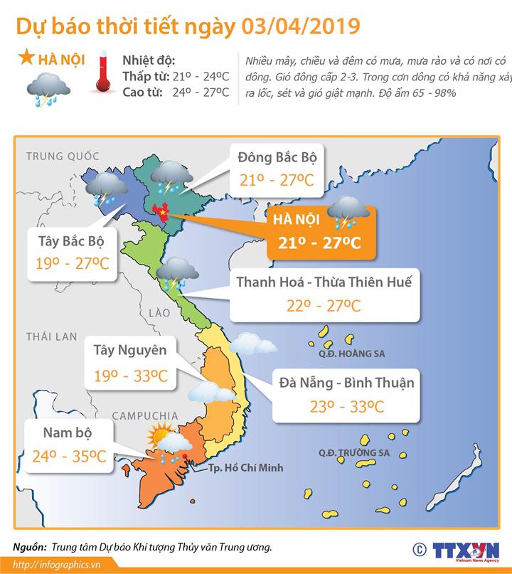Dự báo thời tiết ngày 3/4/2019: Nhiều khu vực trong cả nước khả năng xảy ra lốc, sét, mưa đá và gió giật mạnh