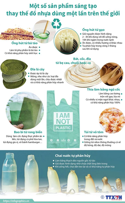 Một số sản phẩm sáng tạo thay thế đồ nhựa dùng 1 lần trên thế giới