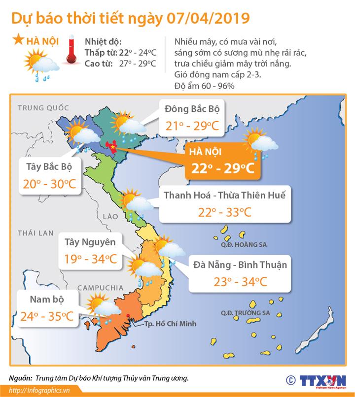 Dự báo thời tiết ngày 7/4/2019: Hầu hết các khu vực trên cả nước ngày nắng, chiều tối và đêm có mưa dông vài nơi